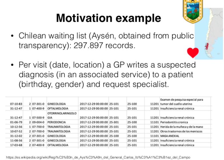 Data Science aplicada a la lista de espera de la región de Aysén