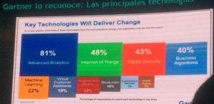 Encuesta sobre las claves de la transformación digital