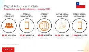 Adopción de la transformación digital en Chile al 2019
