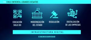 4 desafios de la transformación digital en Chile