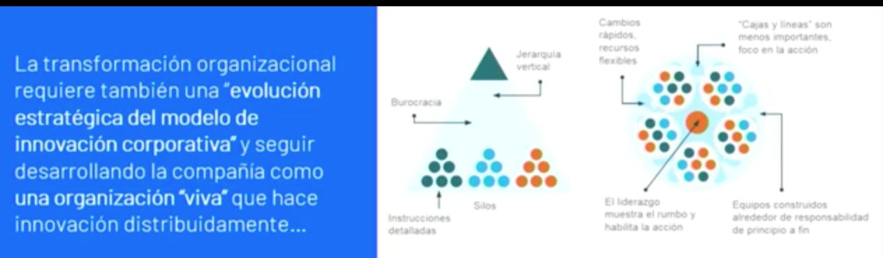 Cómo Entel entiende la transformación digital en chile