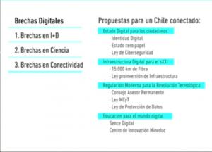 Brechas para la transformación digital en Chile