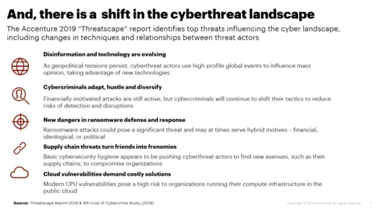 Landscape de Transformación Digital Gobierno de Chile en ciberseguridad