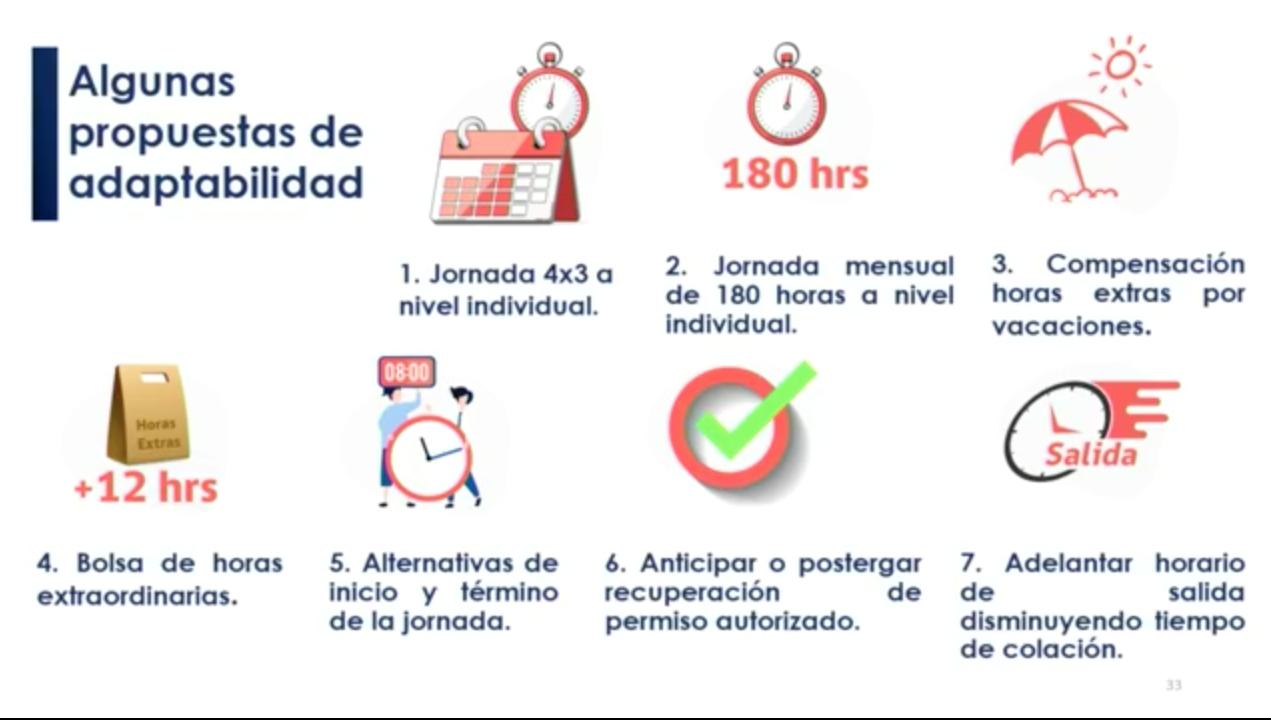 Propuestas para las jornadas laborales en Chile