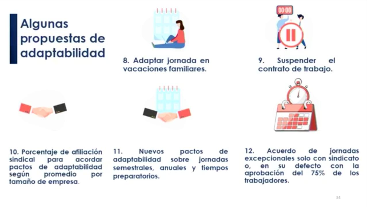 Propuestas de adaptabilidad para las jornadas laborales en Chile