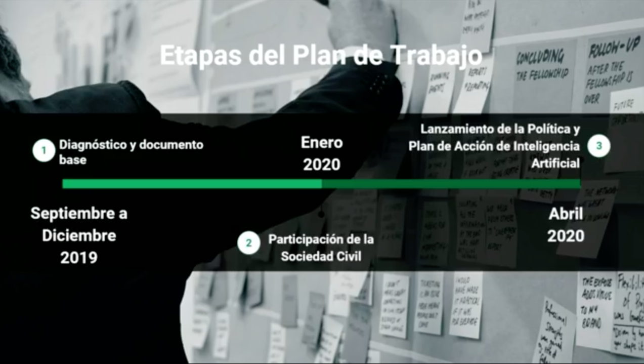 Transformación Digital Gobierno de Chile en Inteligencia Artificial
