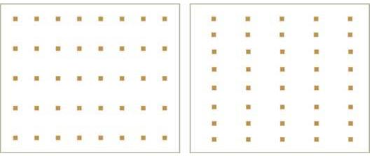 Principio de proximidad de Gestalt aplicado a un Dashboard