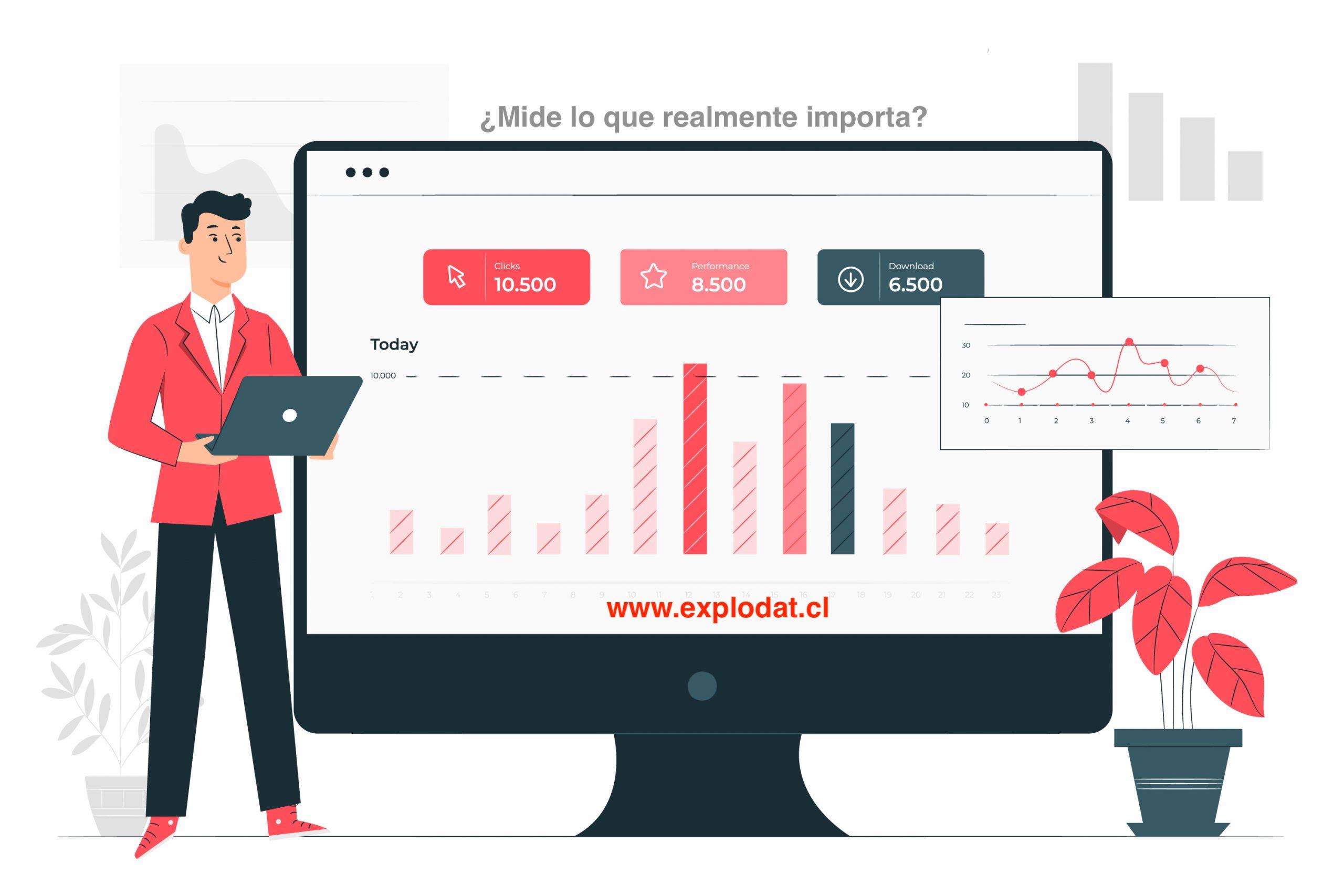 ¿Cuántos KPI necesitas?