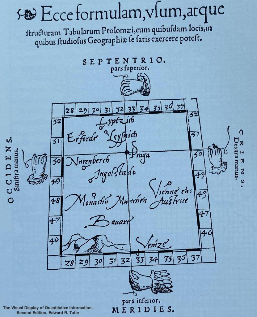 Uno de los primeros ejemplos de Visualización de datos cuantitativa - Cosmographia
